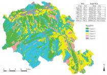 Mapa Klimatische Lagebeurteilung der DO Rueda für rote Rebsorten